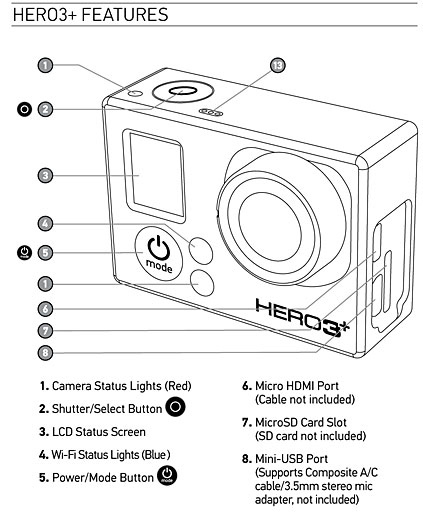 GoPro Hero3 front view