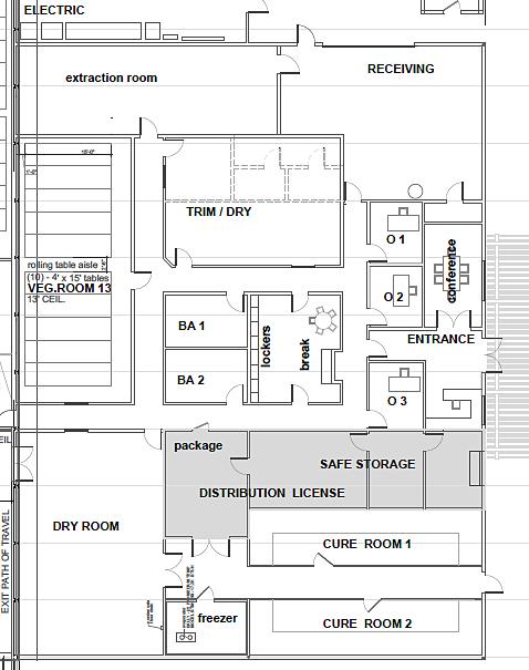 Cannabis Cultivation Facility Layout M A N O X B L O G