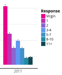 1. BRC virgins